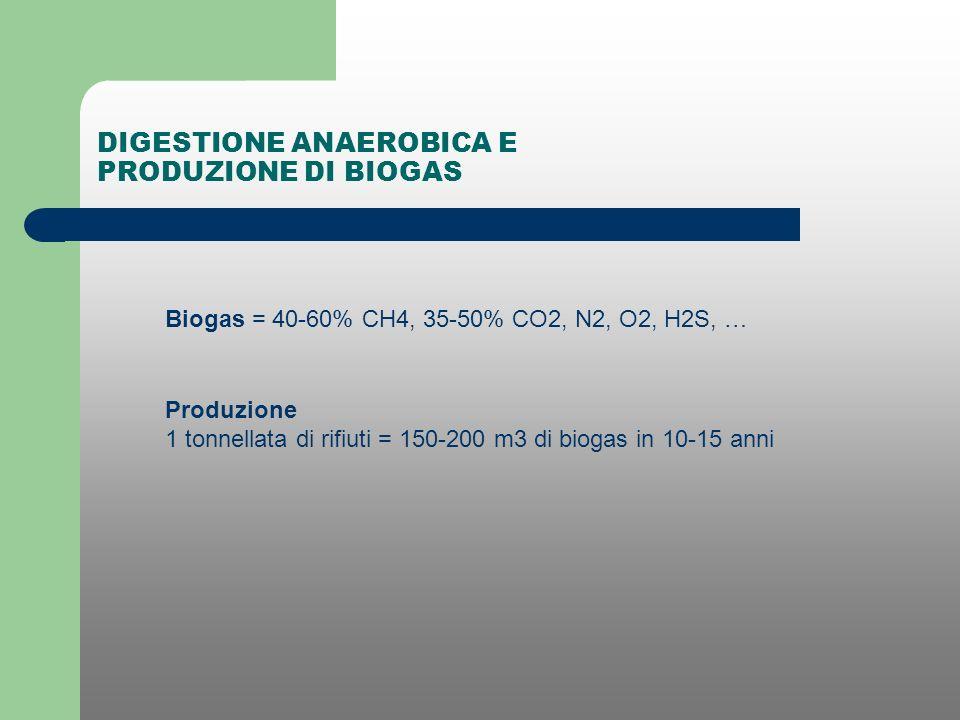 DIGESTIONE ANAEROBICA E PRODUZIONE DI BIOGAS