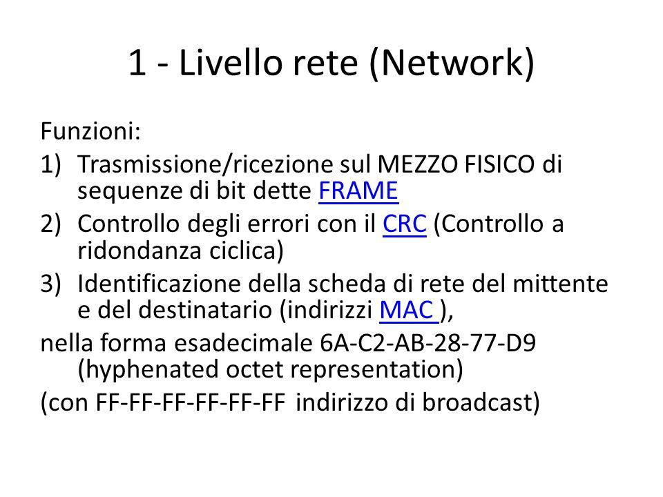 1 - Livello rete (Network)