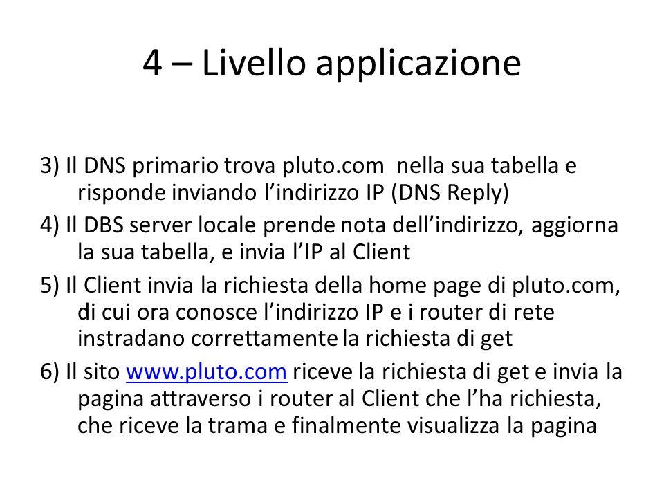 4 – Livello applicazione