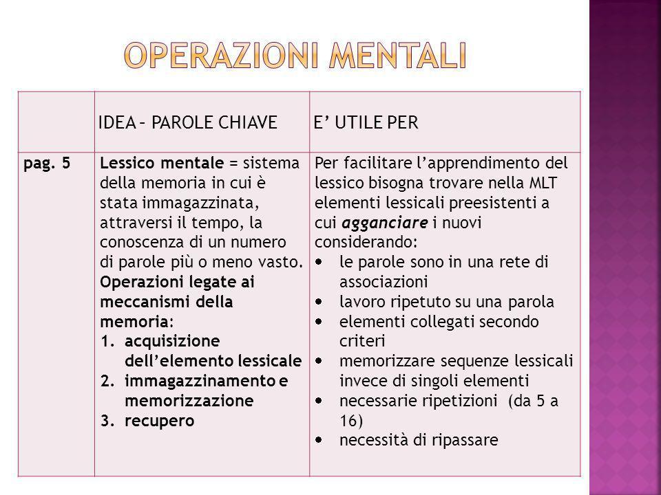 Operazioni mentali IDEA – PAROLE CHIAVE E' UTILE PER pag. 5