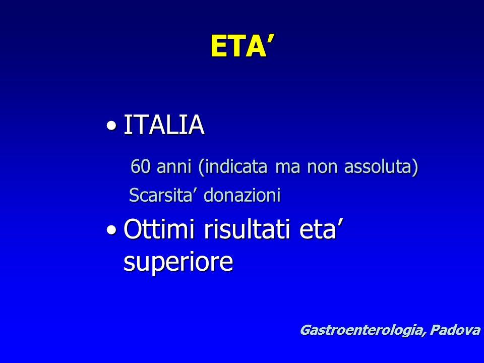 ETA' ITALIA 60 anni (indicata ma non assoluta)