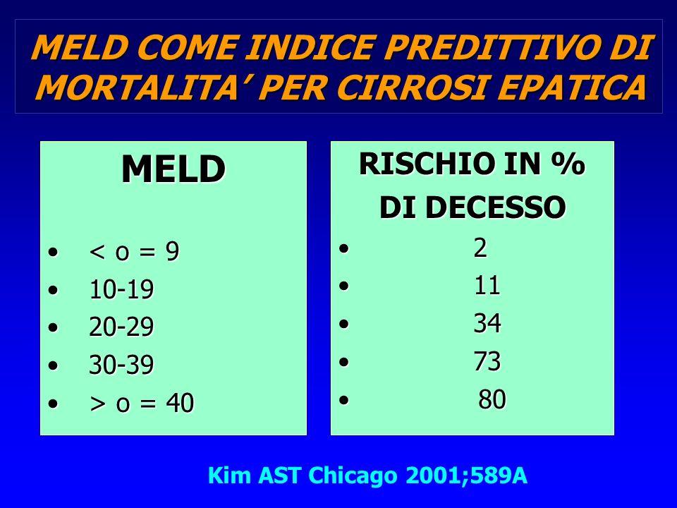 MELD COME INDICE PREDITTIVO DI MORTALITA' PER CIRROSI EPATICA