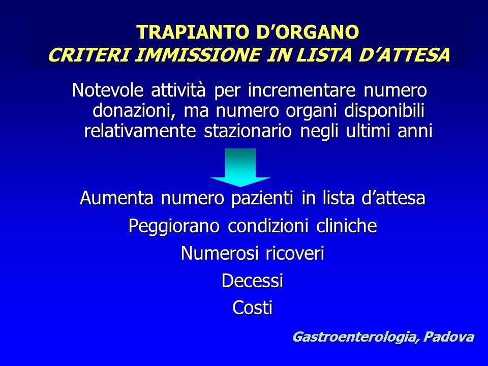 TRAPIANTO D'ORGANO CRITERI IMMISSIONE IN LISTA D'ATTESA
