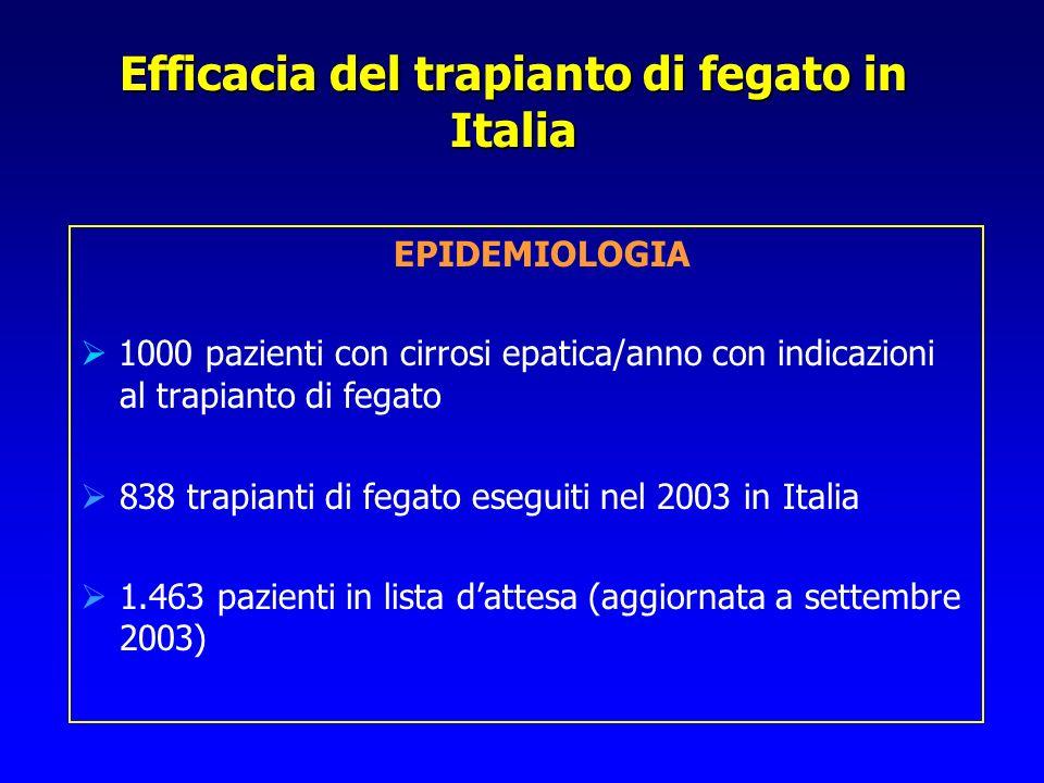 Efficacia del trapianto di fegato in Italia