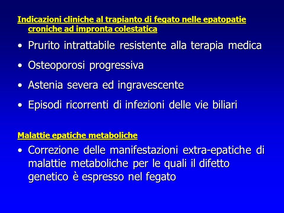 Prurito intrattabile resistente alla terapia medica