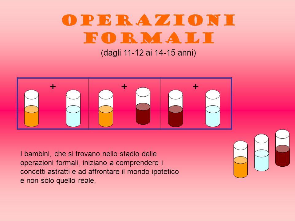 OPERAZIONI FORMALI (dagli 11-12 ai 14-15 anni)