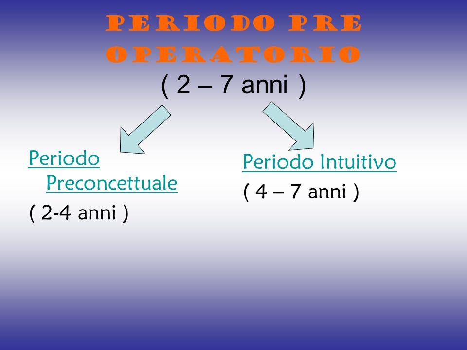 PERIODO PRE OPERATORIO ( 2 – 7 anni )