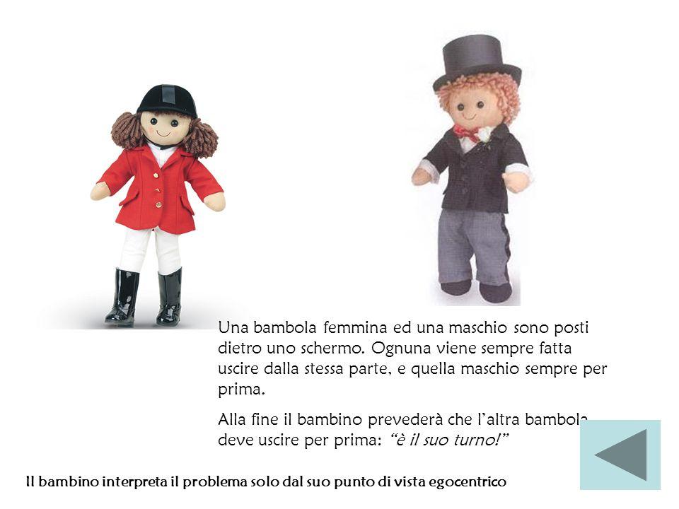 Una bambola femmina ed una maschio sono posti dietro uno schermo