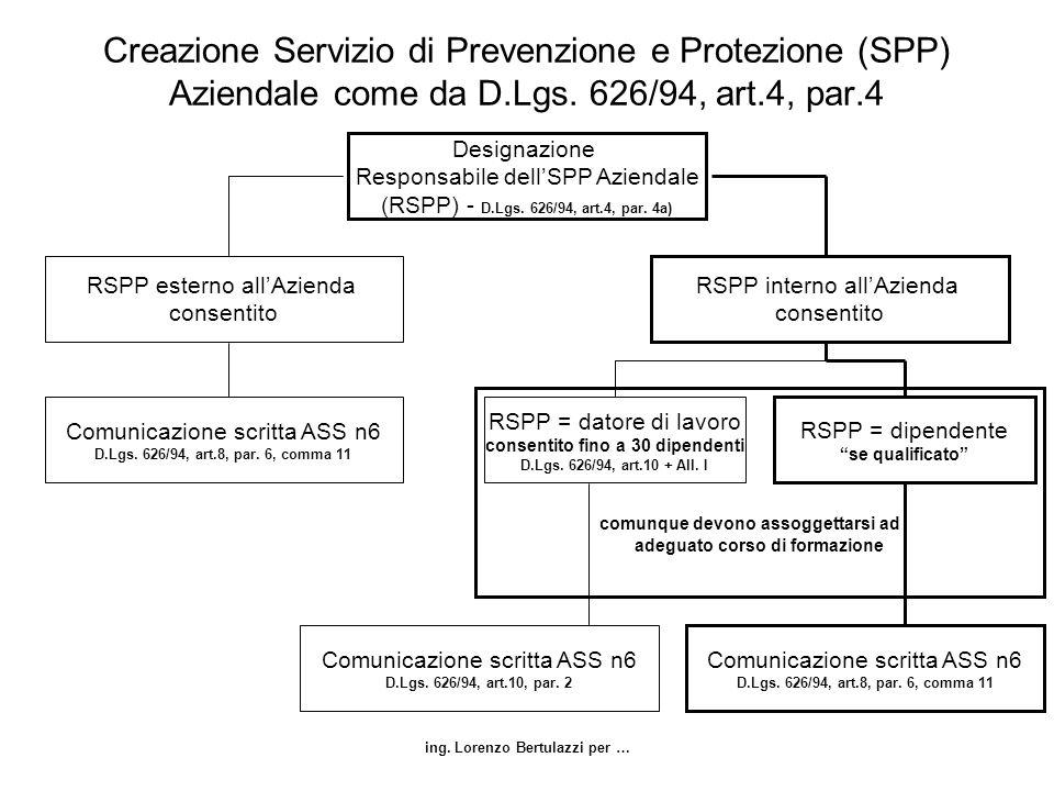 Creazione Servizio di Prevenzione e Protezione (SPP) Aziendale come da D.Lgs. 626/94, art.4, par.4