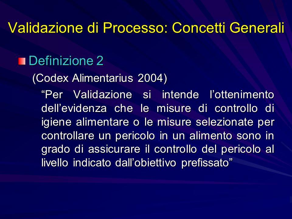 Validazione di Processo: Concetti Generali