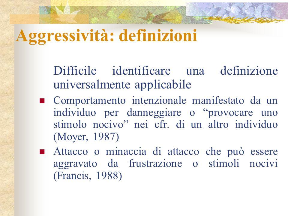 Aggressività: definizioni