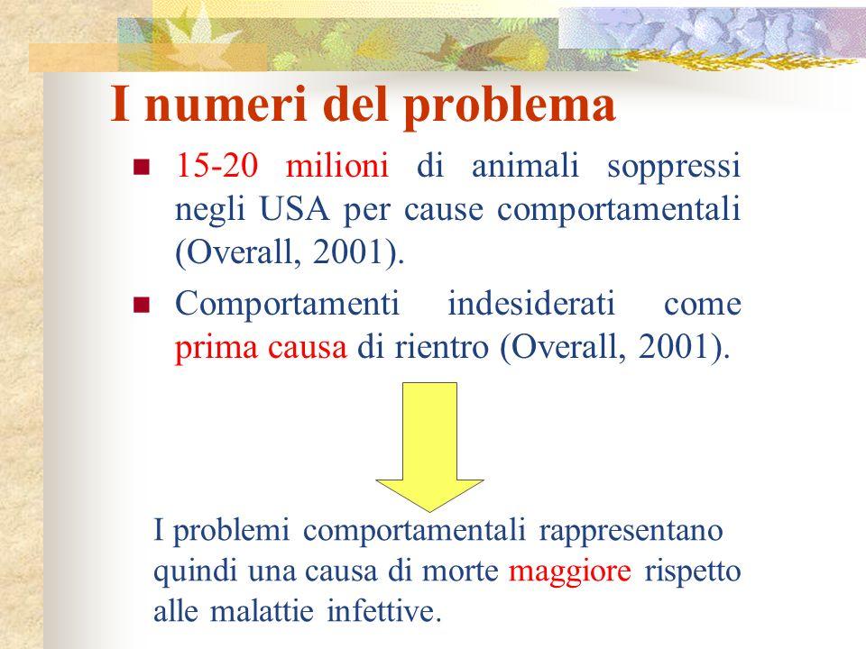 I numeri del problema 15-20 milioni di animali soppressi negli USA per cause comportamentali (Overall, 2001).