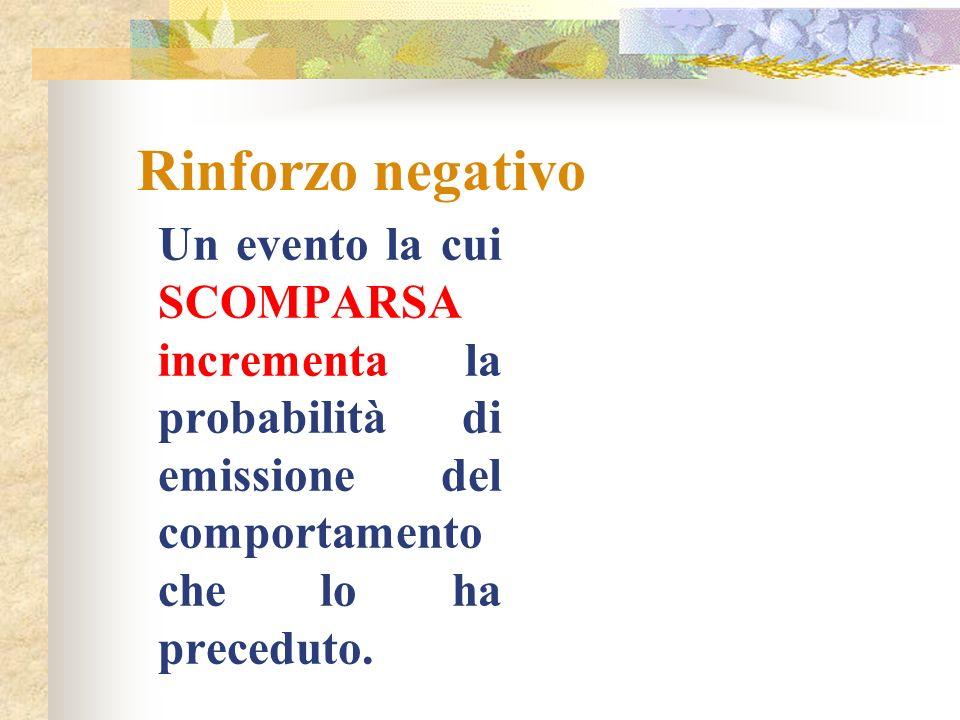 Rinforzo negativo Un evento la cui SCOMPARSA incrementa la probabilità di emissione del comportamento che lo ha preceduto.