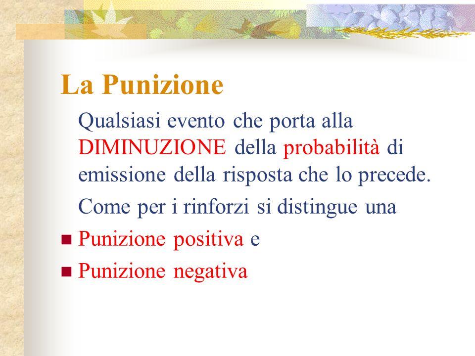La Punizione Qualsiasi evento che porta alla DIMINUZIONE della probabilità di emissione della risposta che lo precede.