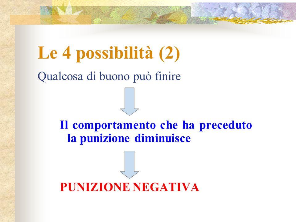 Le 4 possibilità (2) Qualcosa di buono può finire