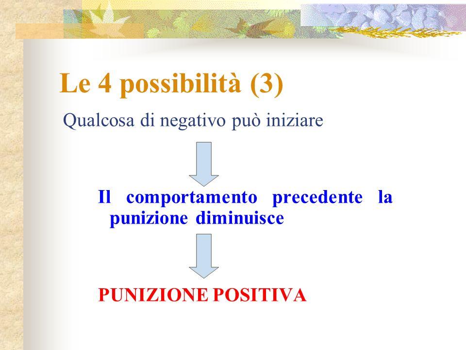 Le 4 possibilità (3) Qualcosa di negativo può iniziare