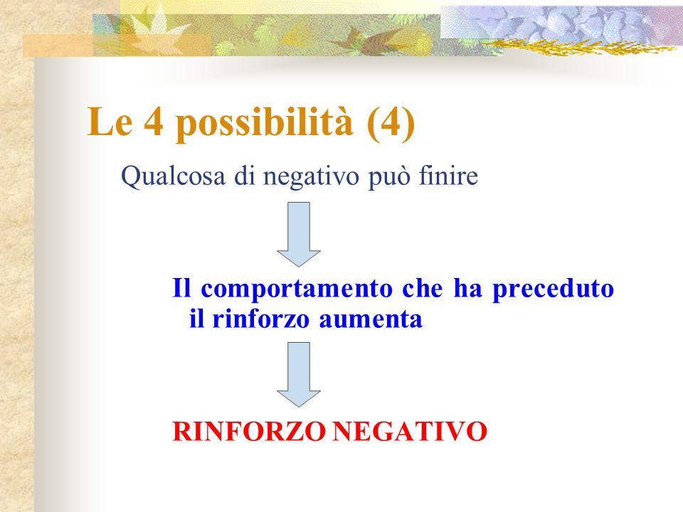 Le 4 possibilità (4) Qualcosa di negativo può finire