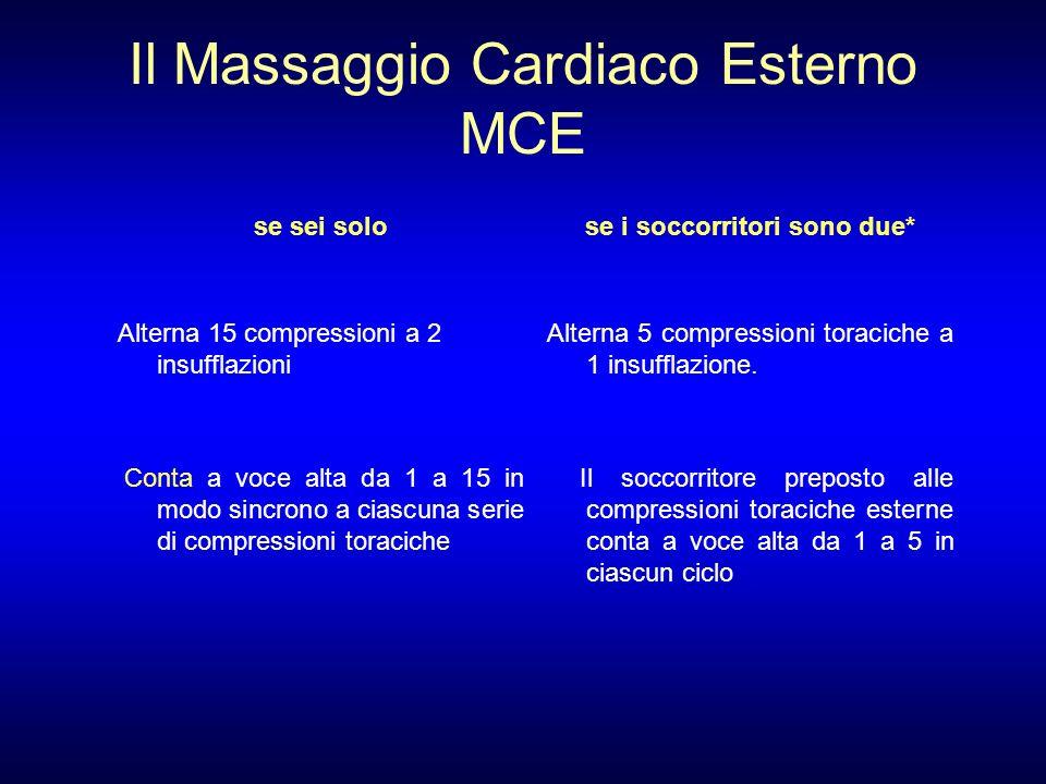 Il Massaggio Cardiaco Esterno MCE