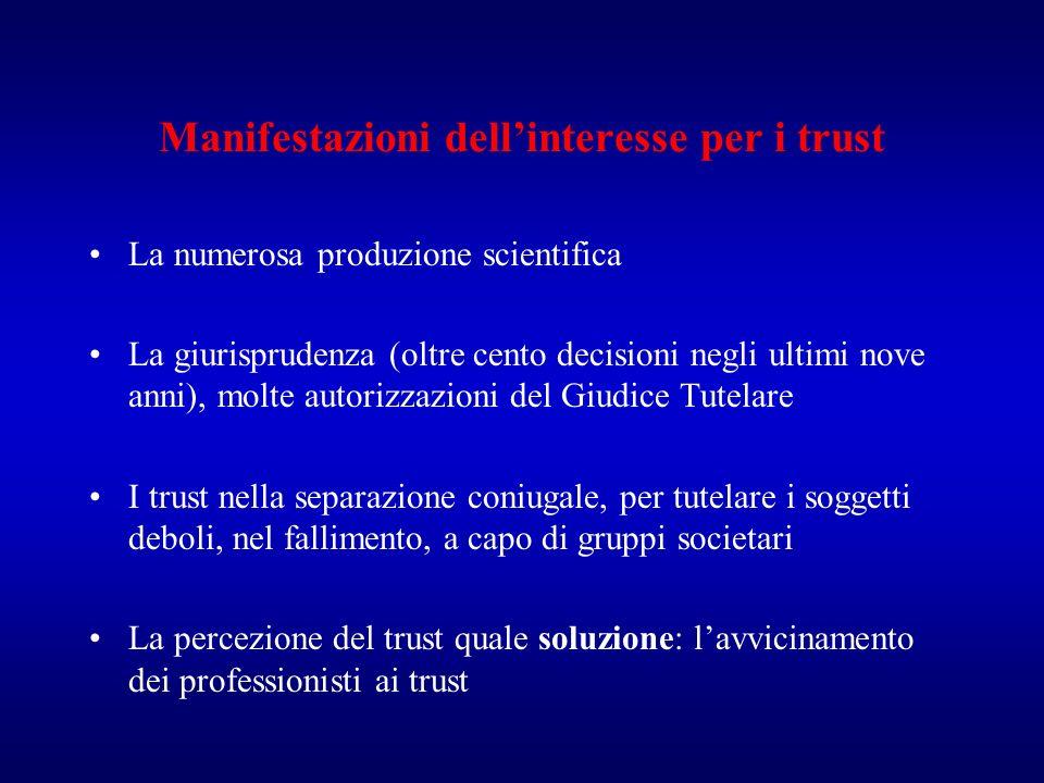 Manifestazioni dell'interesse per i trust