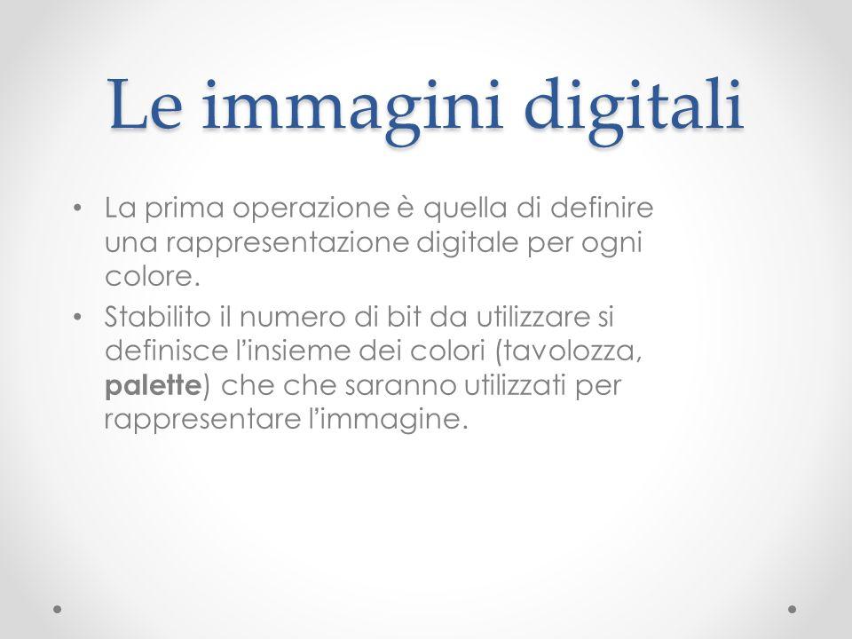 Le immagini digitaliLa prima operazione è quella di definire una rappresentazione digitale per ogni colore.