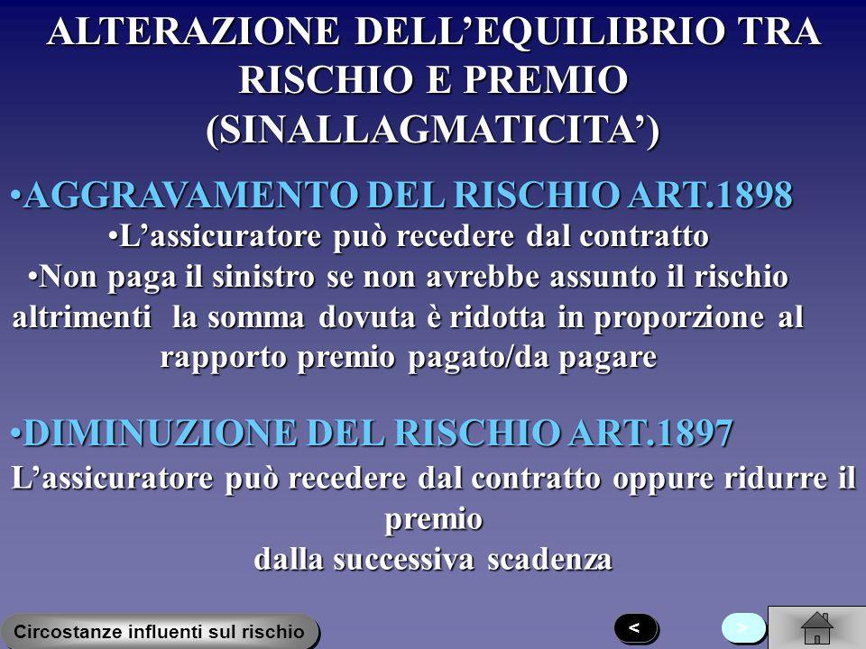ALTERAZIONE DELL'EQUILIBRIO TRA RISCHIO E PREMIO (SINALLAGMATICITA')