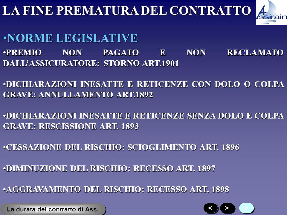 LA FINE PREMATURA DEL CONTRATTO La durata del contratto di Ass.