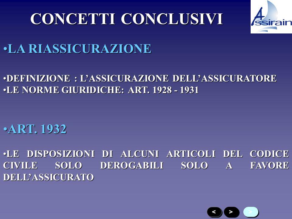 CONCETTI CONCLUSIVI LA RIASSICURAZIONE ART. 1932