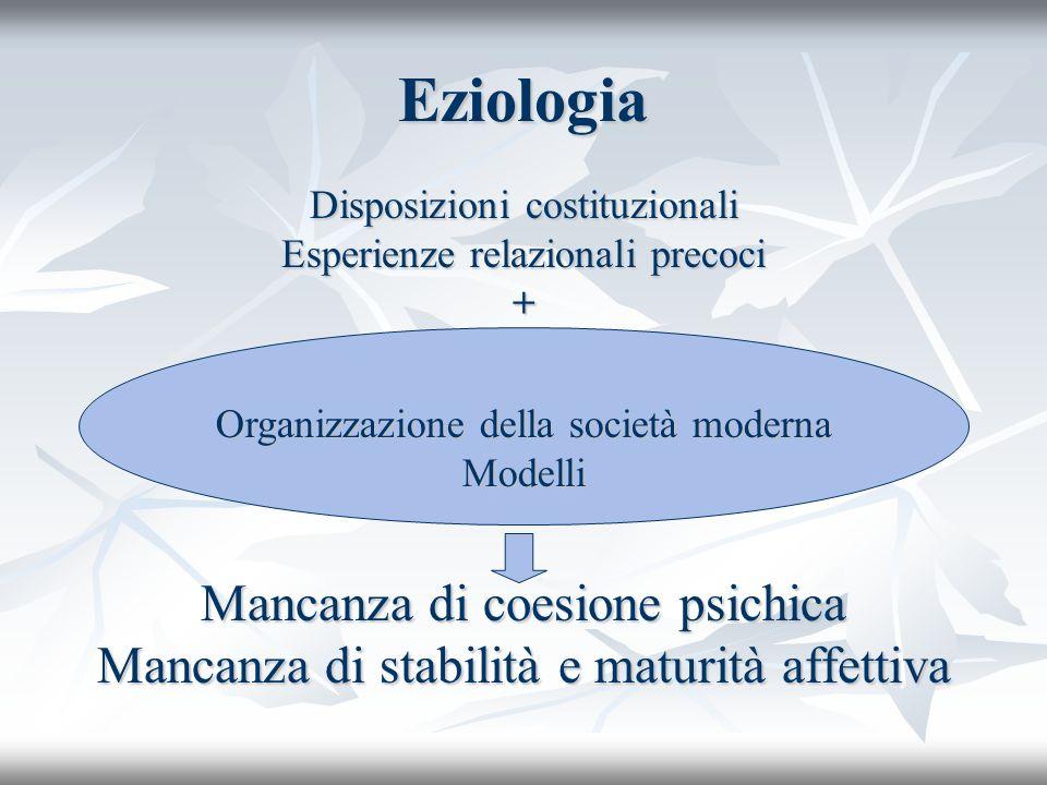 Eziologia Mancanza di coesione psichica
