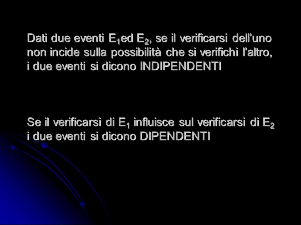 Dati due eventi E1ed E2, se il verificarsi dell'uno non incide sulla possibilità che si verifichi l'altro, i due eventi si dicono INDIPENDENTI Se il verificarsi di E1 influisce sul verificarsi di E2 i due eventi si dicono DIPENDENTI