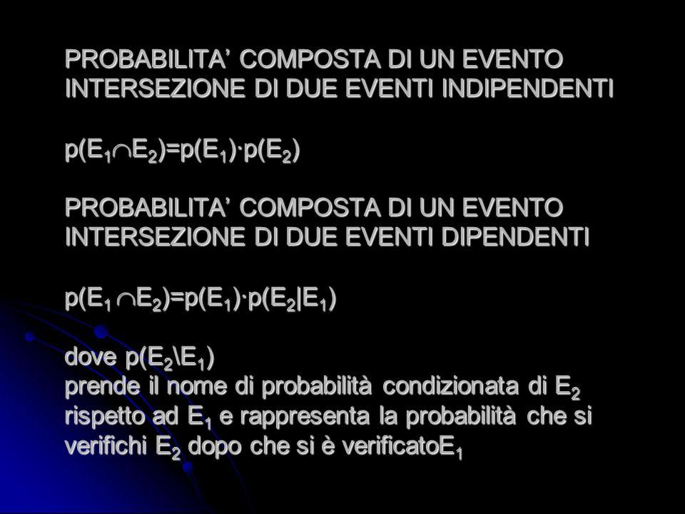 PROBABILITA' COMPOSTA DI UN EVENTO INTERSEZIONE DI DUE EVENTI INDIPENDENTI p(E1E2)=p(E1)·p(E2) PROBABILITA' COMPOSTA DI UN EVENTO INTERSEZIONE DI DUE EVENTI DIPENDENTI p(E1 E2)=p(E1)·p(E2|E1) dove p(E2\E1) prende il nome di probabilità condizionata di E2 rispetto ad E1 e rappresenta la probabilità che si verifichi E2 dopo che si è verificatoE1
