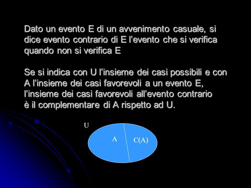 Dato un evento E di un avvenimento casuale, si dice evento contrario di E l'evento che si verifica quando non si verifica E Se si indica con U l'insieme dei casi possibili e con A l'insieme dei casi favorevoli a un evento E, l'insieme dei casi favorevoli all'evento contrario è il complementare di A rispetto ad U.
