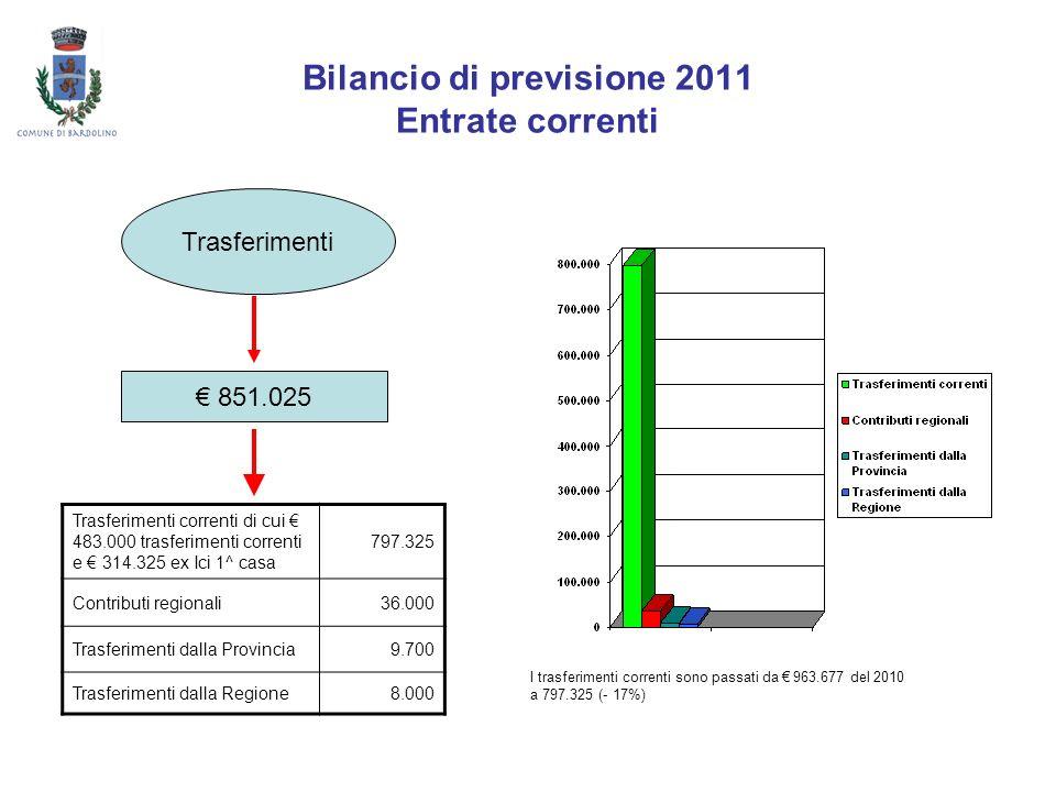 Bilancio di previsione 2011 Entrate correnti