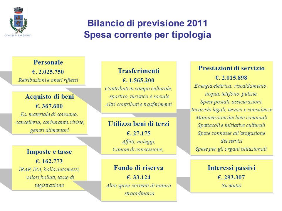 Bilancio di previsione 2011 Spesa corrente per tipologia