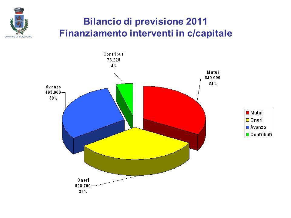 Bilancio di previsione 2011 Finanziamento interventi in c/capitale