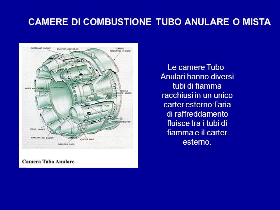 CAMERE DI COMBUSTIONE TUBO ANULARE O MISTA