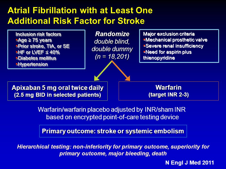 Atrial Fibrillation with at Least One
