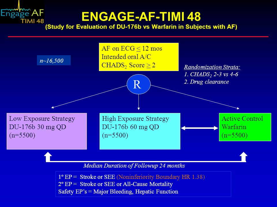 ENGAGE-AF-TIMI 48 (Study for Evaluation of DU-176b vs Warfarin in Subjects with AF)