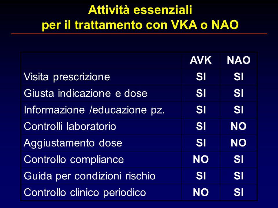 Attività essenziali per il trattamento con VKA o NAO