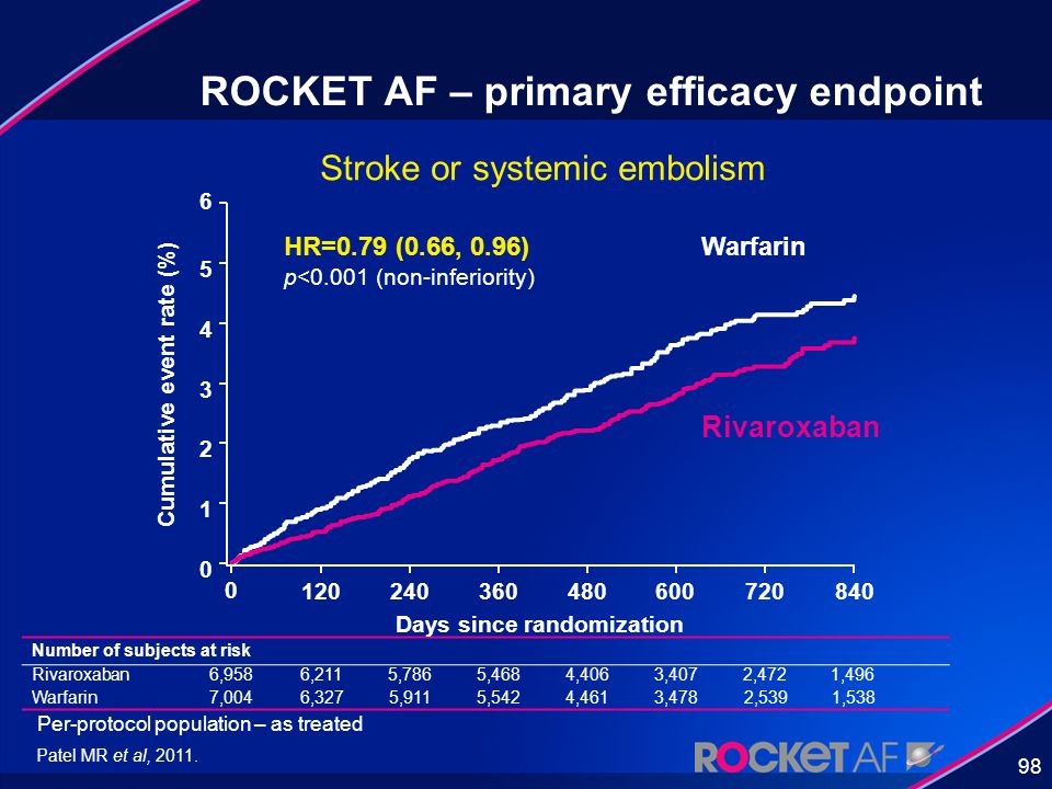 ROCKET AF – primary efficacy endpoint