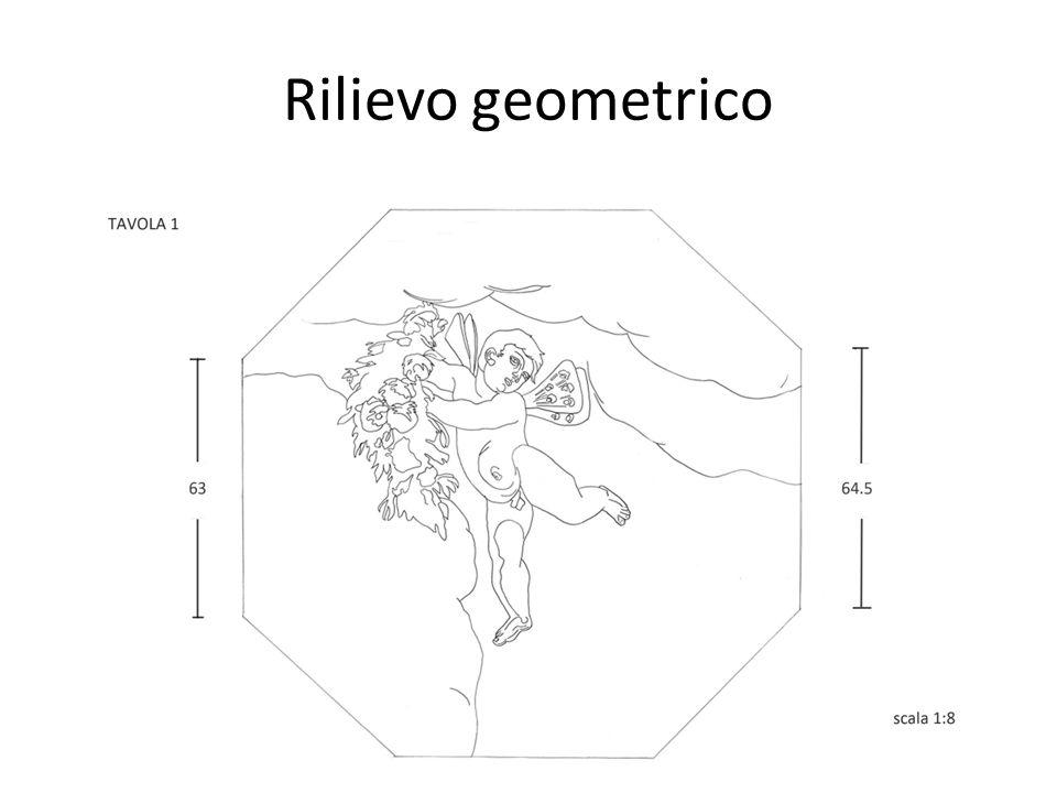 Rilievo geometrico