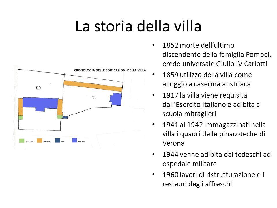 La storia della villa1852 morte dell'ultimo discendente della famiglia Pompei, erede universale Giulio IV Carlotti.