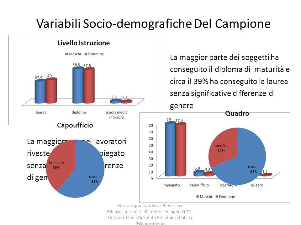 Variabili Socio-demografiche Del Campione