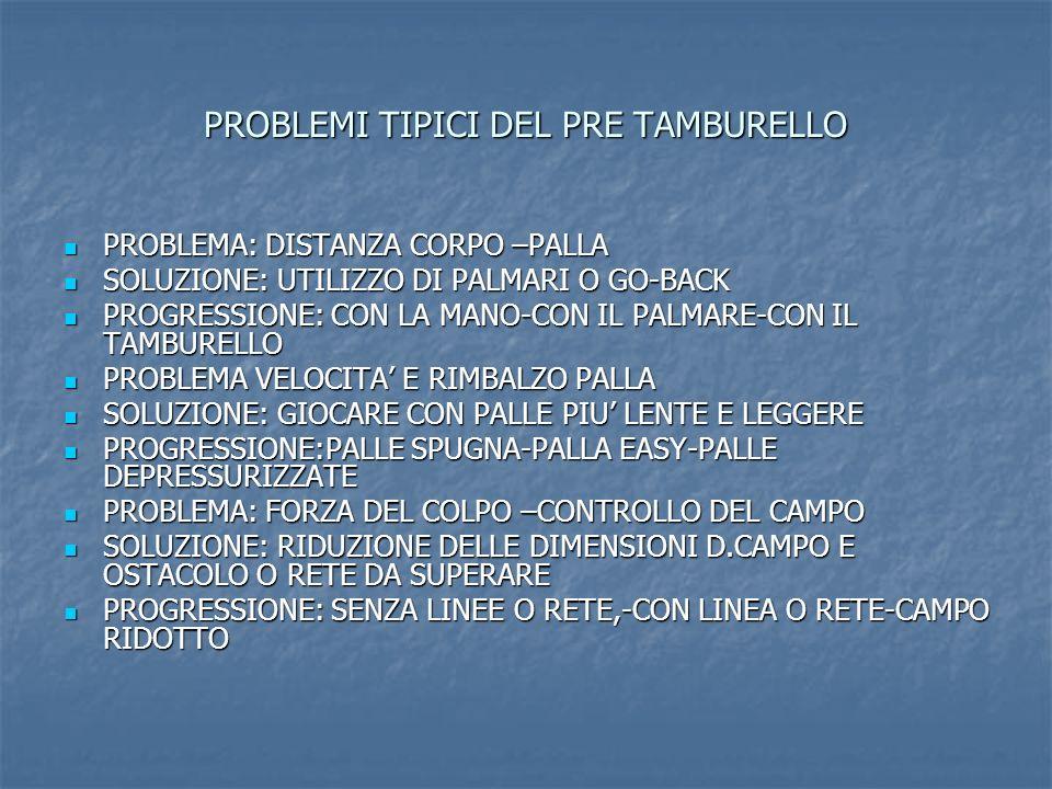 PROBLEMI TIPICI DEL PRE TAMBURELLO