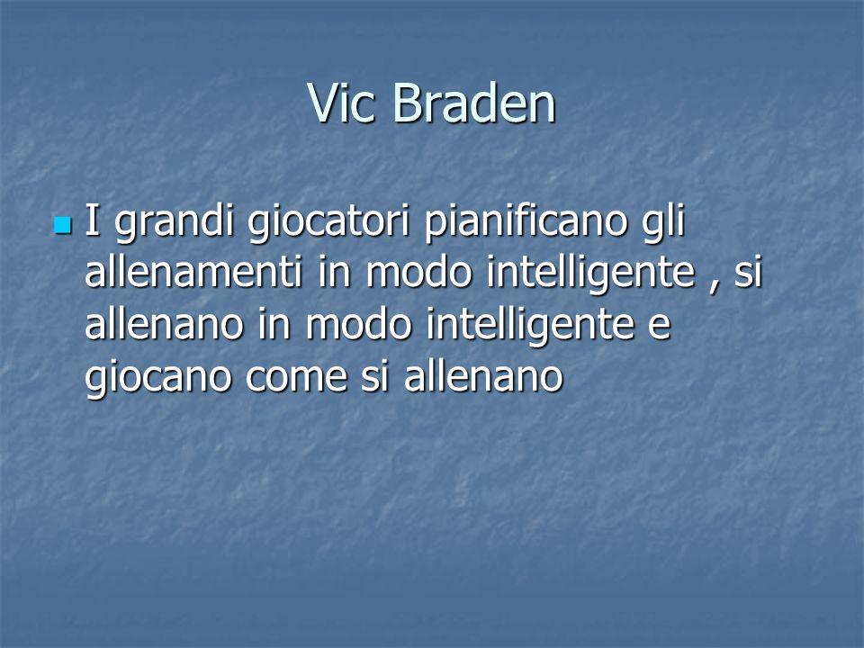 Vic Braden I grandi giocatori pianificano gli allenamenti in modo intelligente , si allenano in modo intelligente e giocano come si allenano.