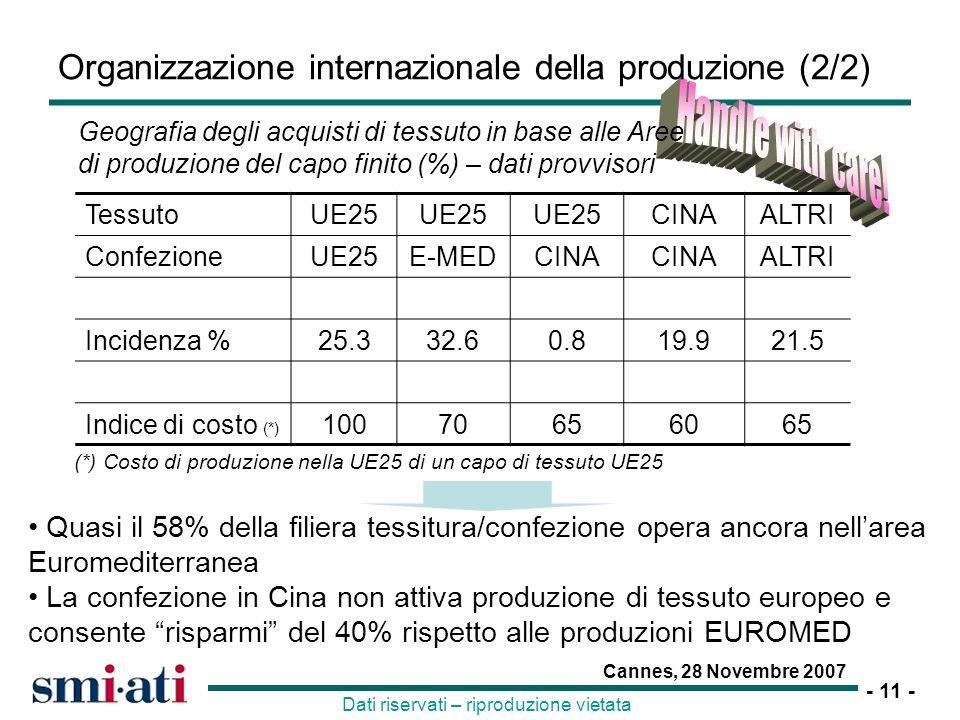 Organizzazione internazionale della produzione (2/2)