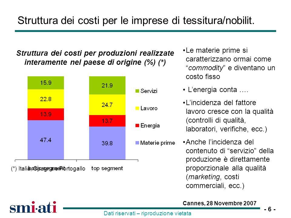 Struttura dei costi per le imprese di tessitura/nobilit.