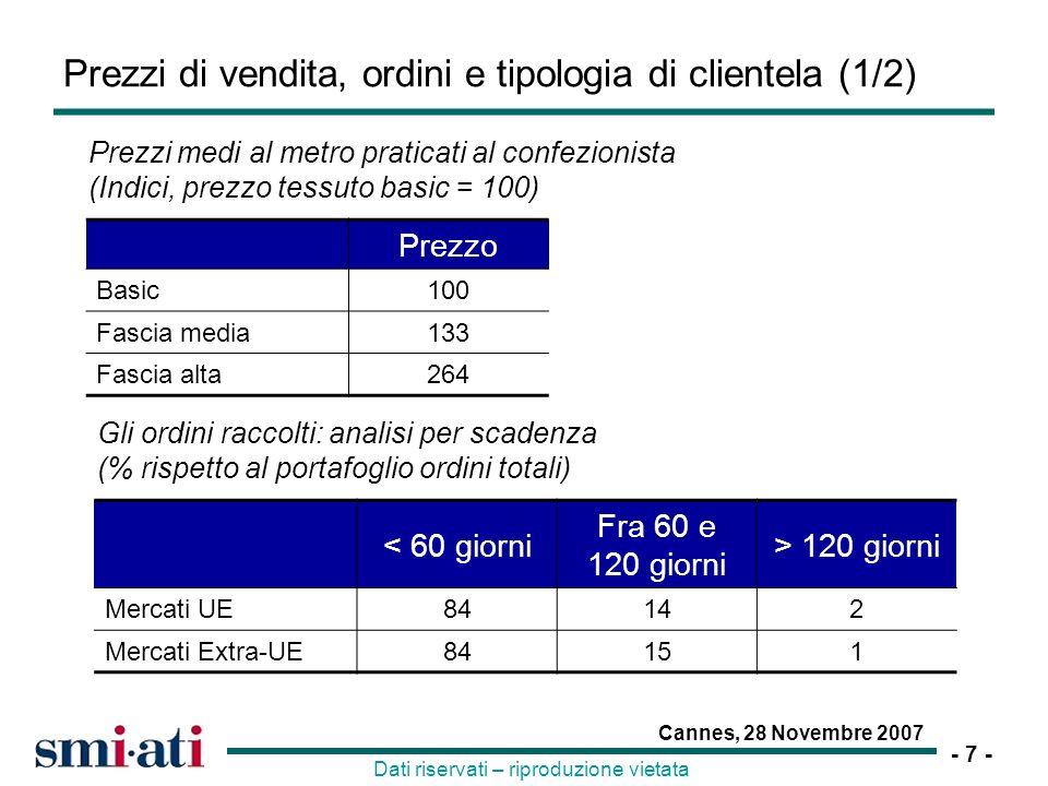 Prezzi di vendita, ordini e tipologia di clientela (1/2)