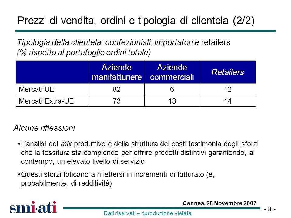 Prezzi di vendita, ordini e tipologia di clientela (2/2)