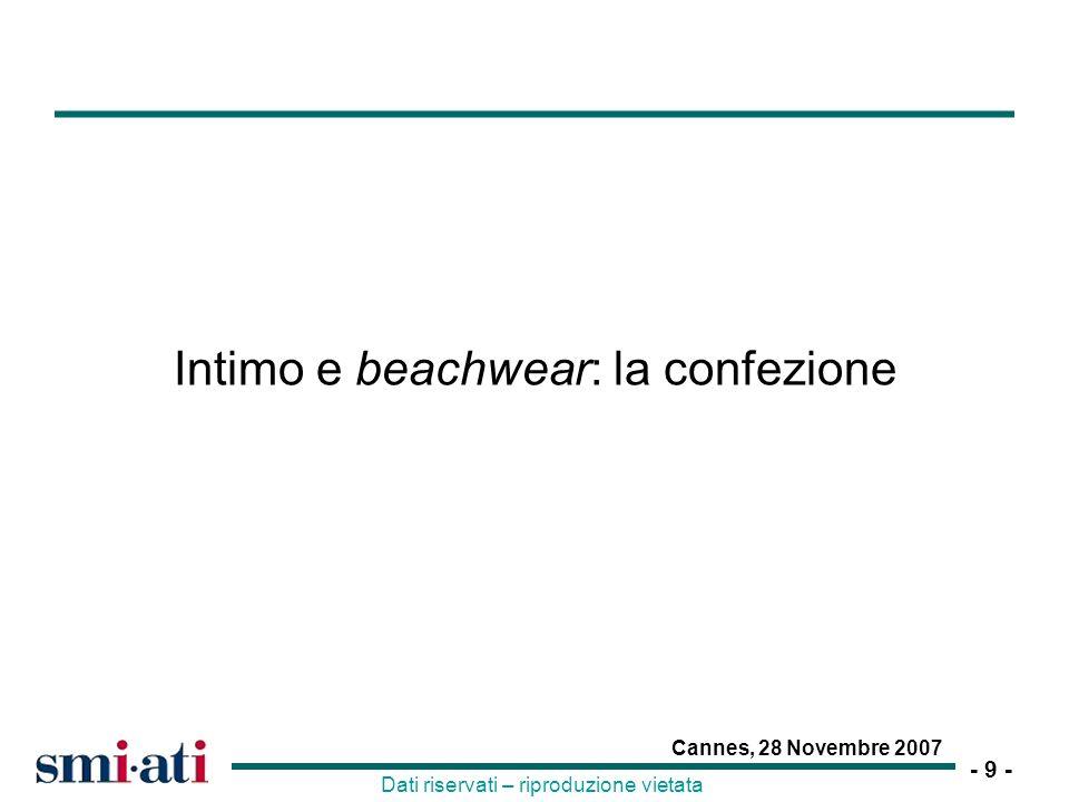 Intimo e beachwear: la confezione