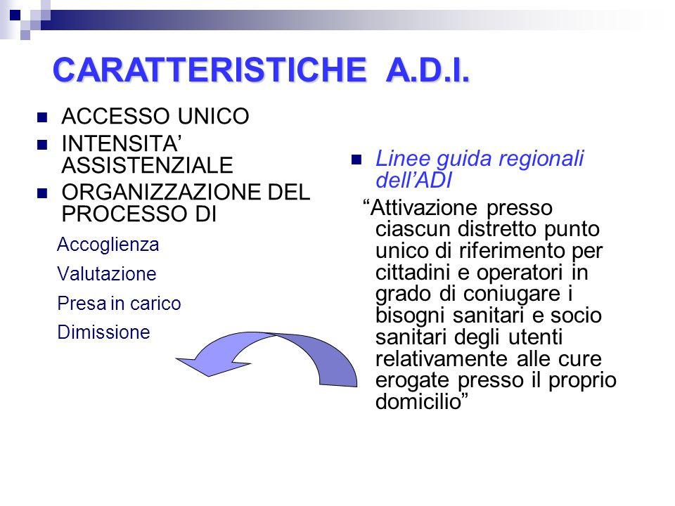 CARATTERISTICHE A.D.I. ACCESSO UNICO INTENSITA' ASSISTENZIALE